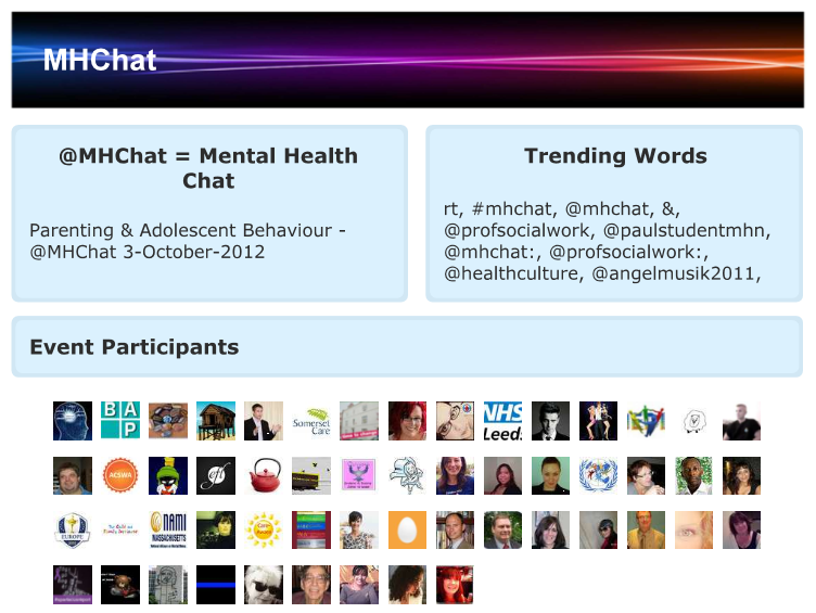 MHChat_Mental_Health_Chat_20121003-header