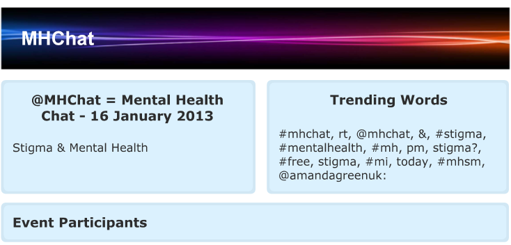 MHchat-discussing-Stigma-16-January-2013-mhchat